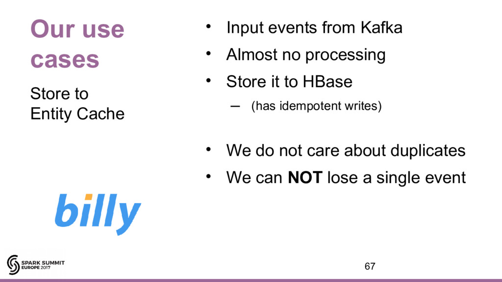 Our use cases • Input events from Kafka • Almos...
