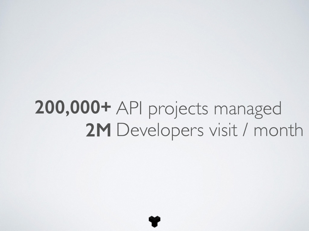 API projects managed Developers visit / month 2...