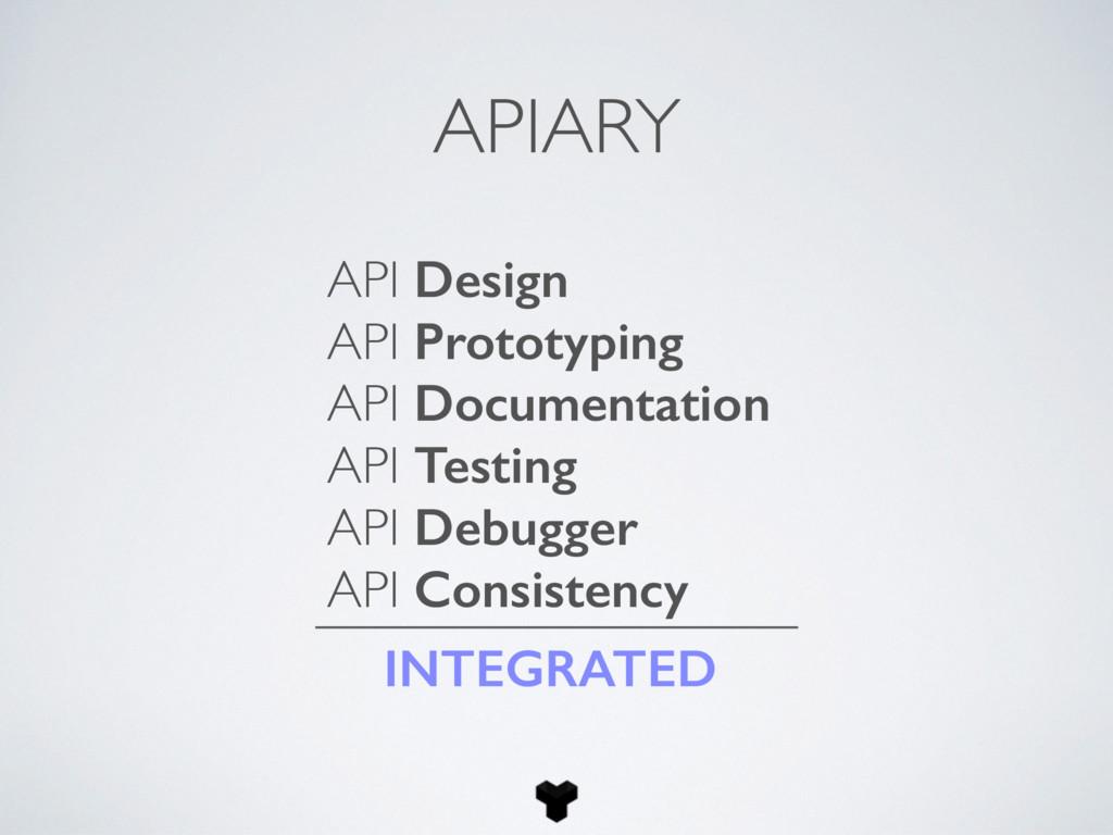 APIARY INTEGRATED API Design API Prototyping AP...