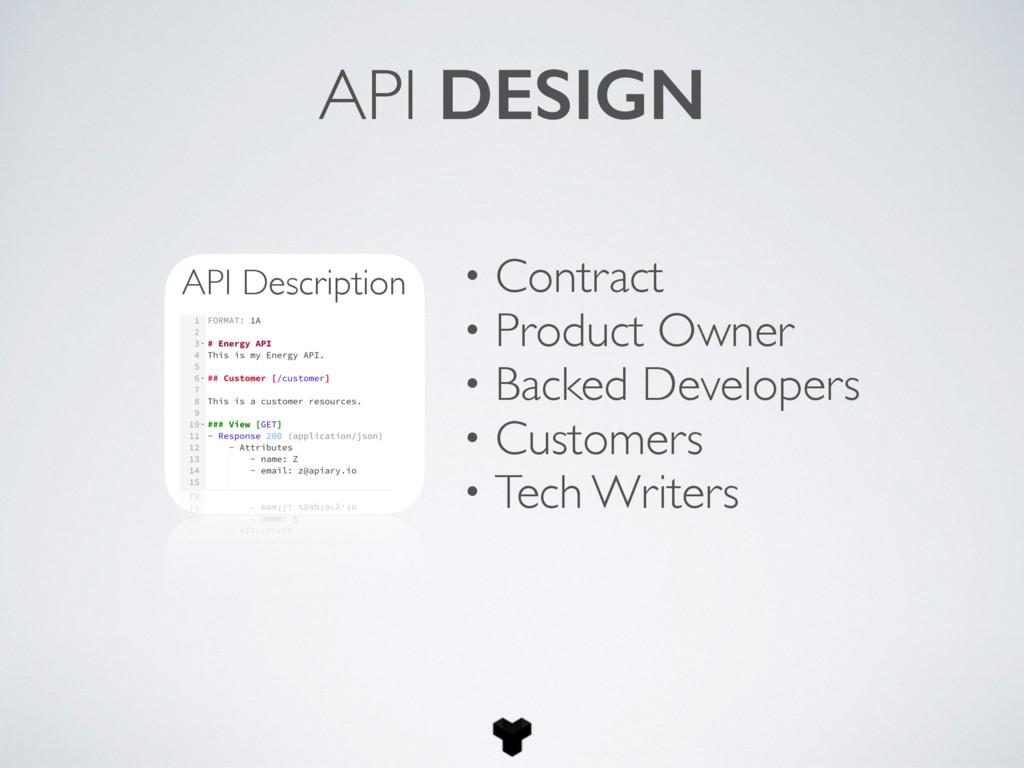 API DESIGN API Description • Contract • Product...