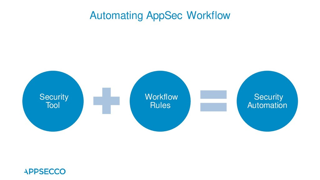 Security Tool Workflow Rules Security Automatio...
