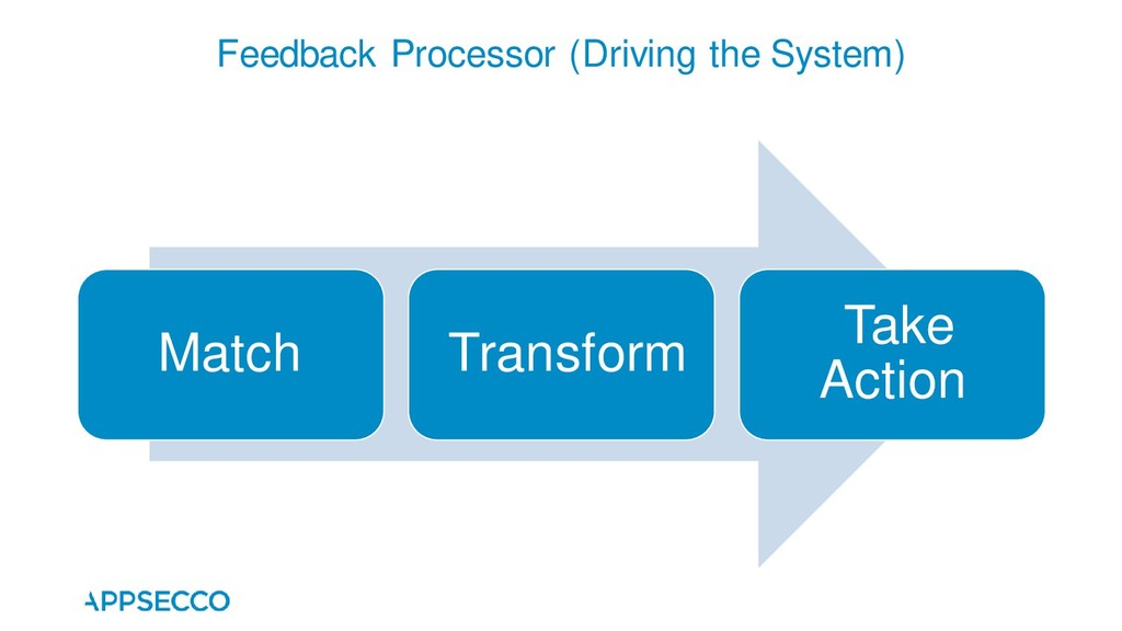 Match Transform Take Action Feedback Processor ...