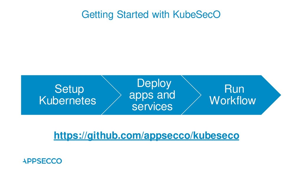 Setup Kubernetes Deploy apps and services Run W...