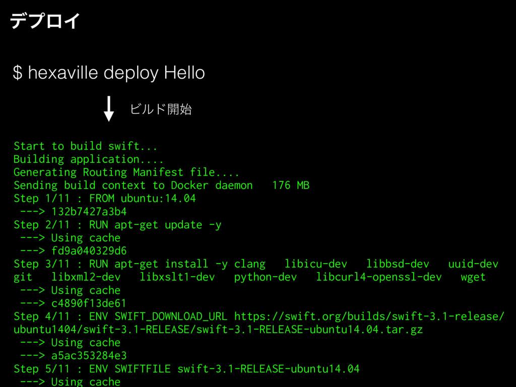 $ hexaville deploy Hello Start to build swift.....