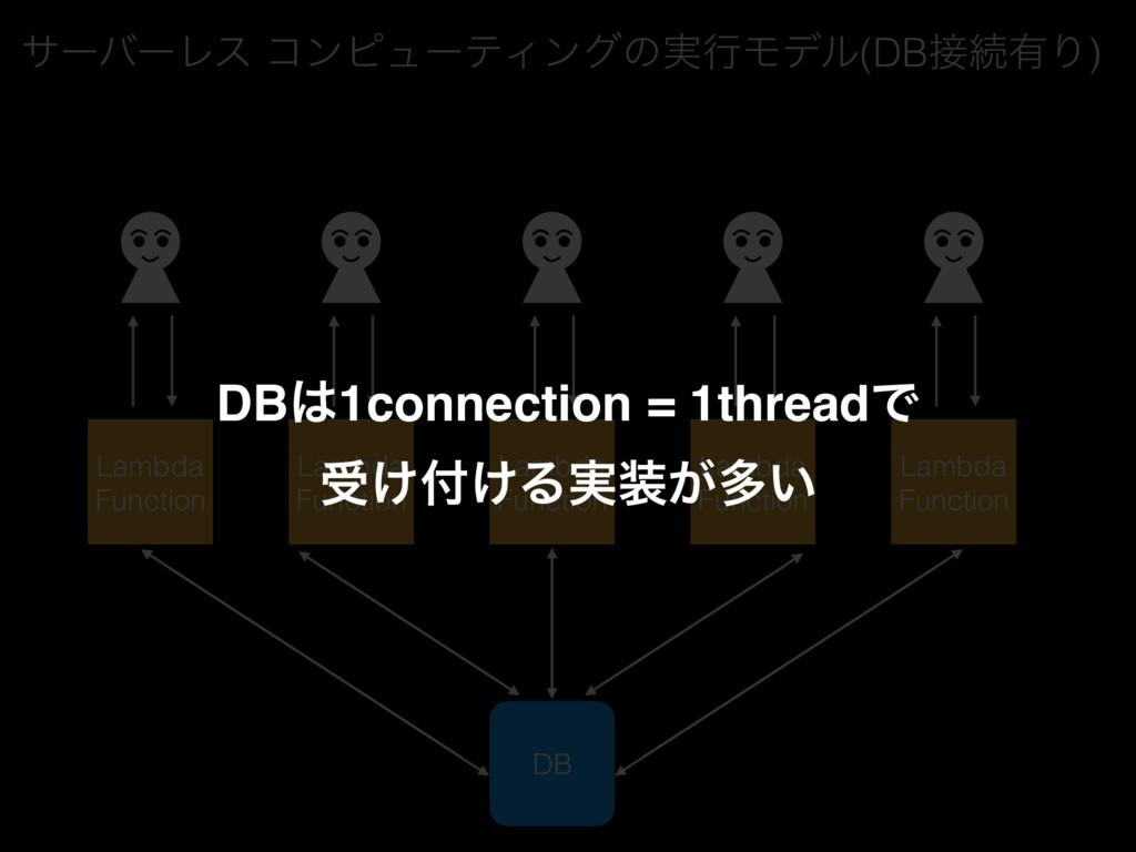 αʔόʔϨε ίϯϐϡʔςΟϯάͷ࣮ߦϞσϧ(DBଓ༗Γ) DB Lambda Functi...