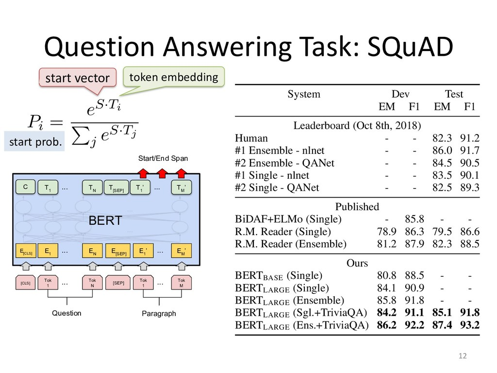 Question Answering Task: SQuAD 12 e answer, the...