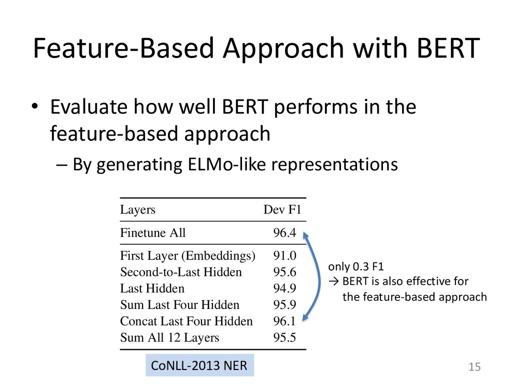 Feature-Based Approach with BERT • Evaluate how...