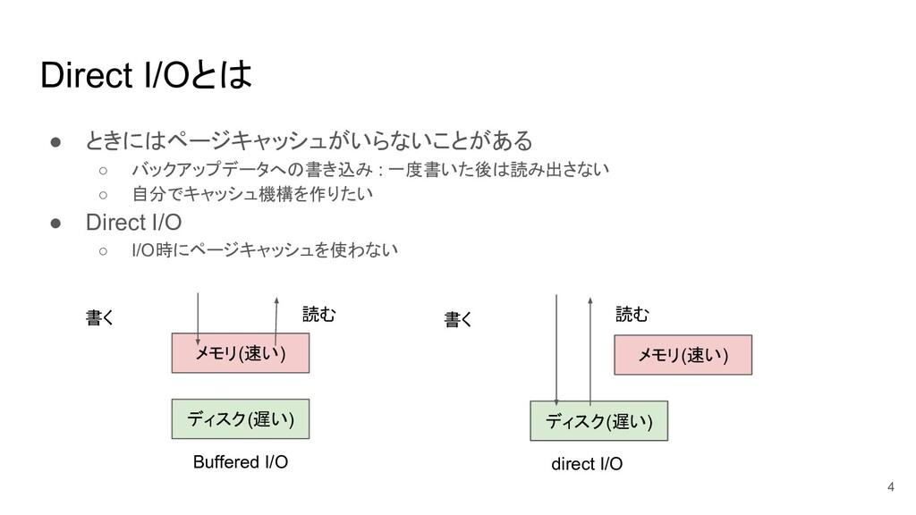 Direct I/Oとは ● ときにはページキャッシュがいらないことがある ○ バックアップデ...
