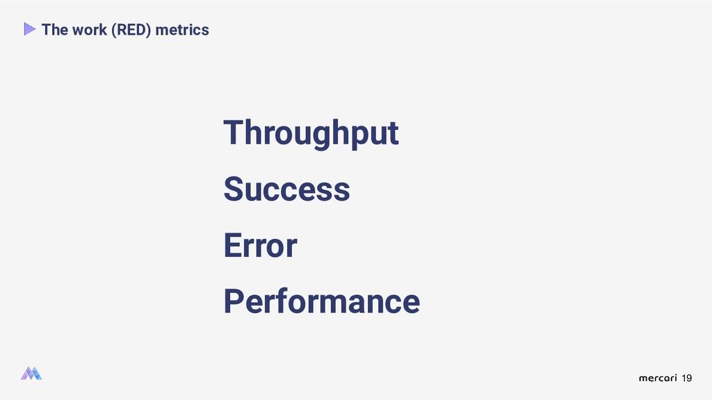 19 The work (RED) metrics Throughput Success Er...