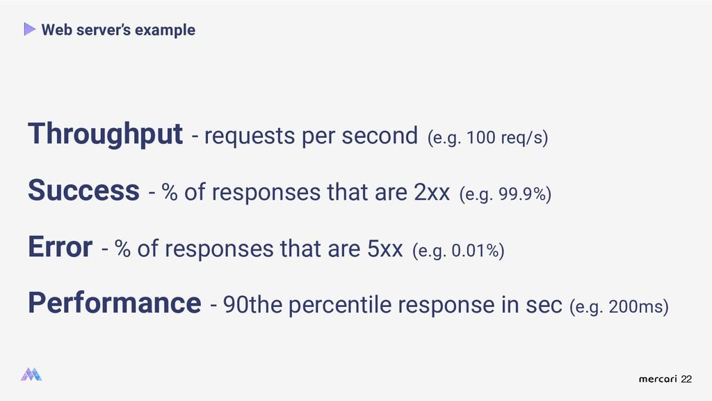 22 Web server's example Throughput - requests p...