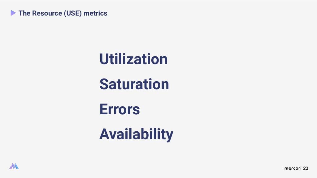 23 The Resource (USE) metrics Utilization Satur...