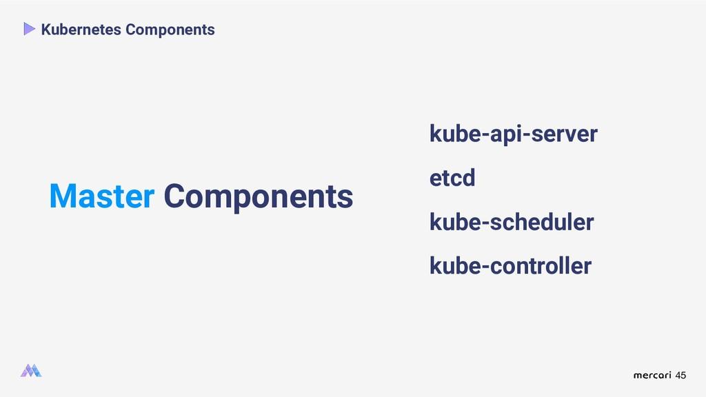 45 Kubernetes Components kube-api-server etcd k...