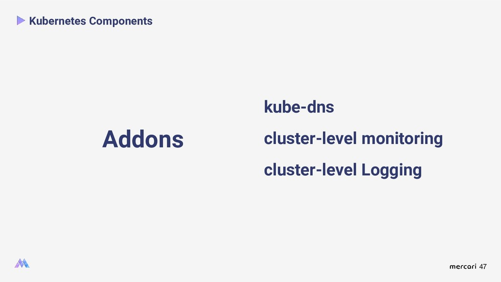 47 Kubernetes Components kube-dns cluster-level...