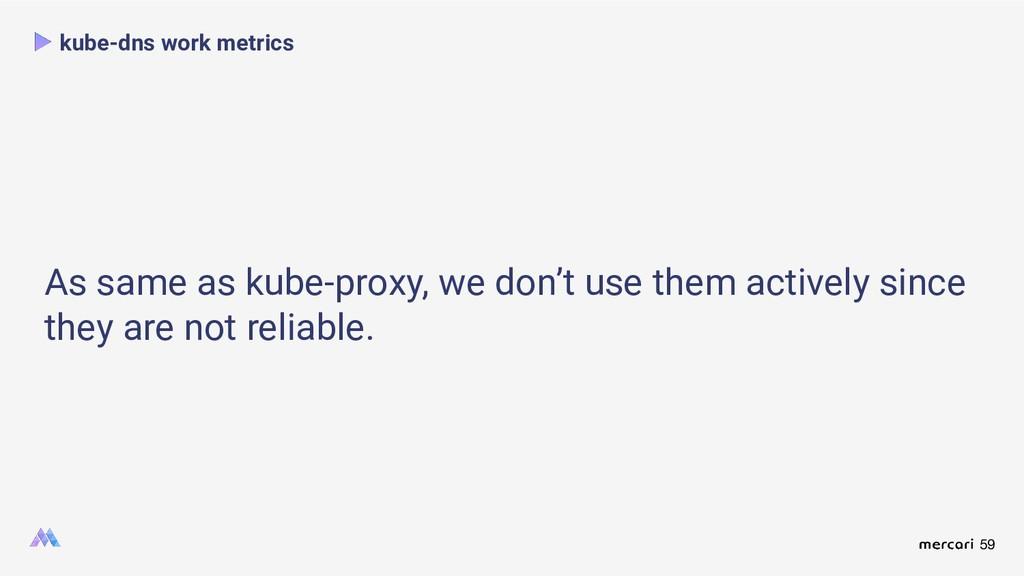 59 kube-dns work metrics As same as kube-proxy,...