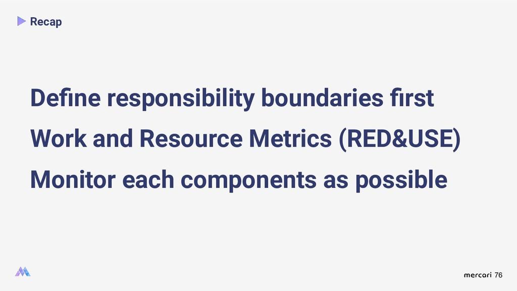 76 Recap Define responsibility boundaries first W...