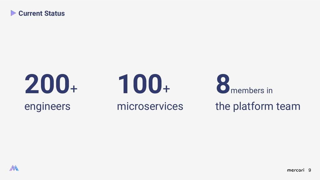 9 Current Status 200+ engineers 100+ microservi...