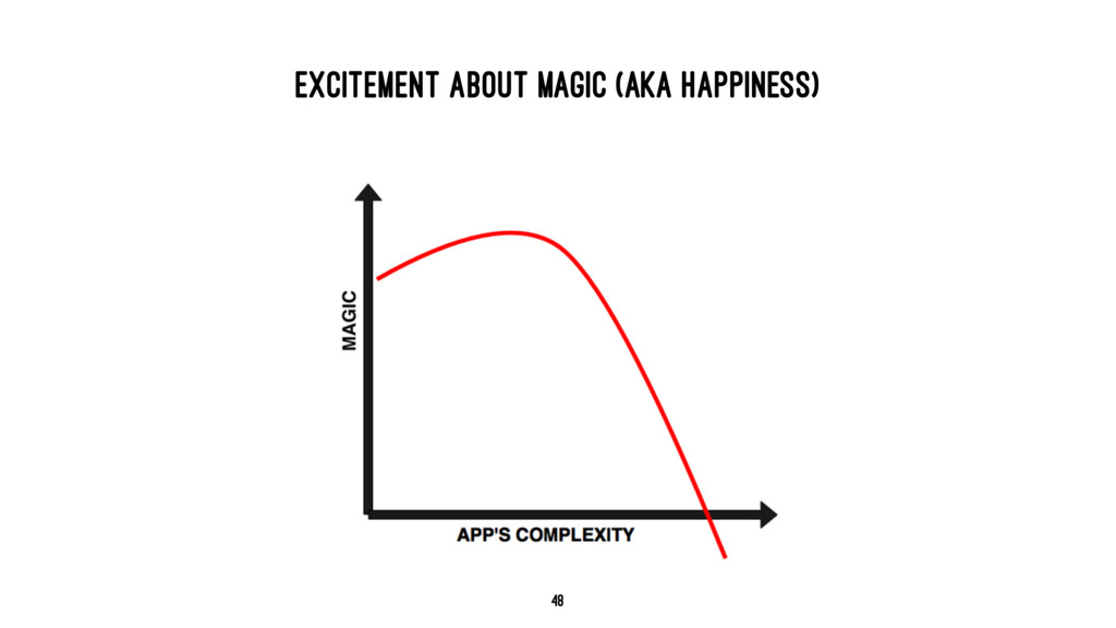 EXCITEMENT ABOUT MAGIC (AKA HAPPINESS) 48