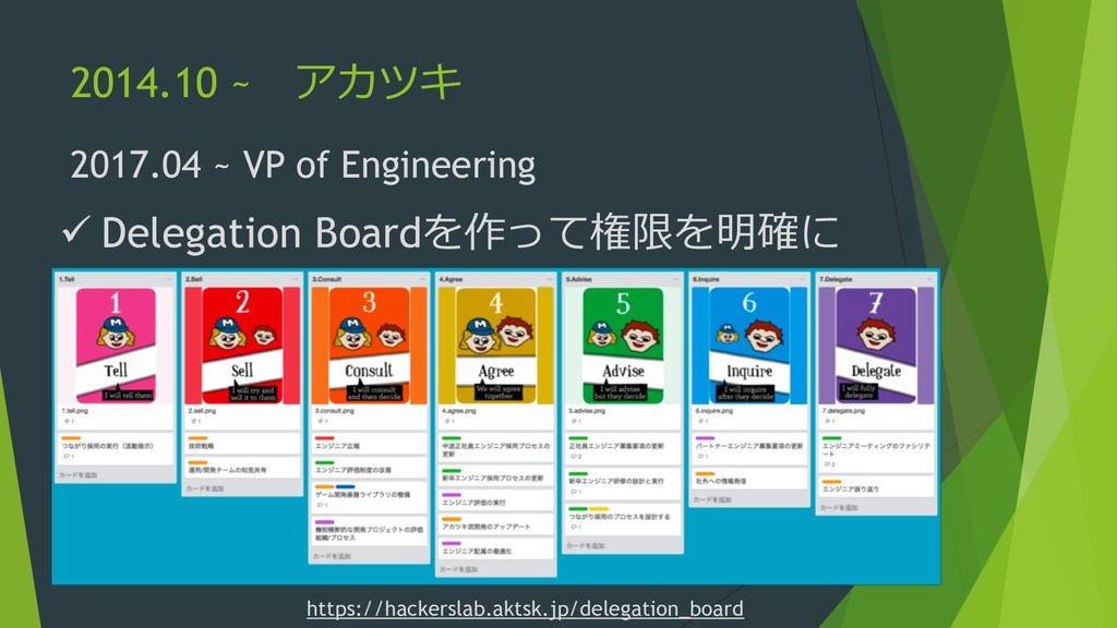 2014.10 ~ QVeW 2017.04 ~ VP of Engineering ü De...