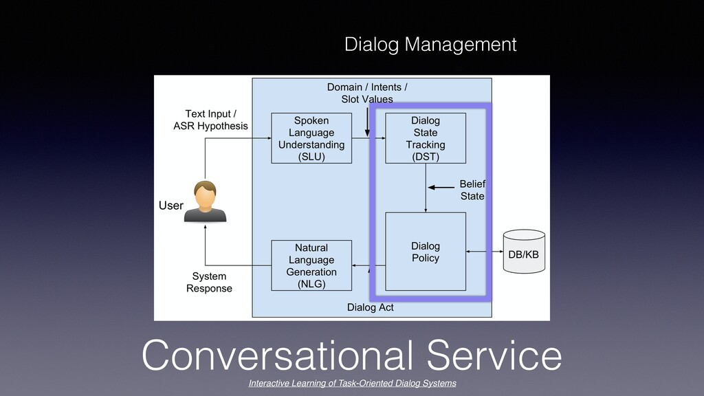 Conversational Service Interactive Learning of ...