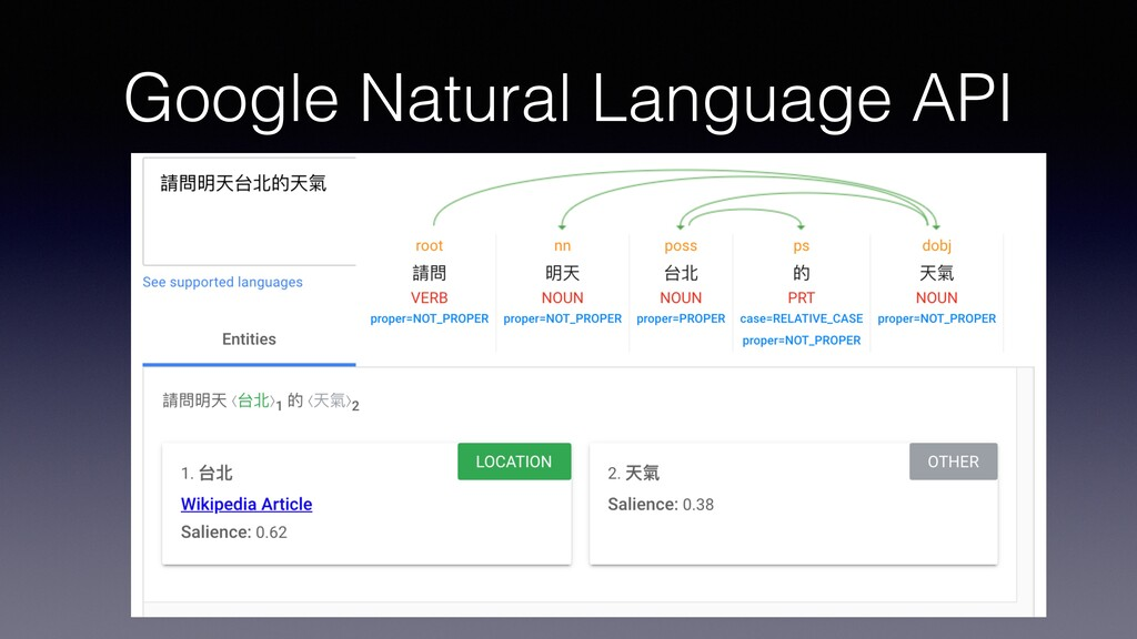 Google Natural Language API