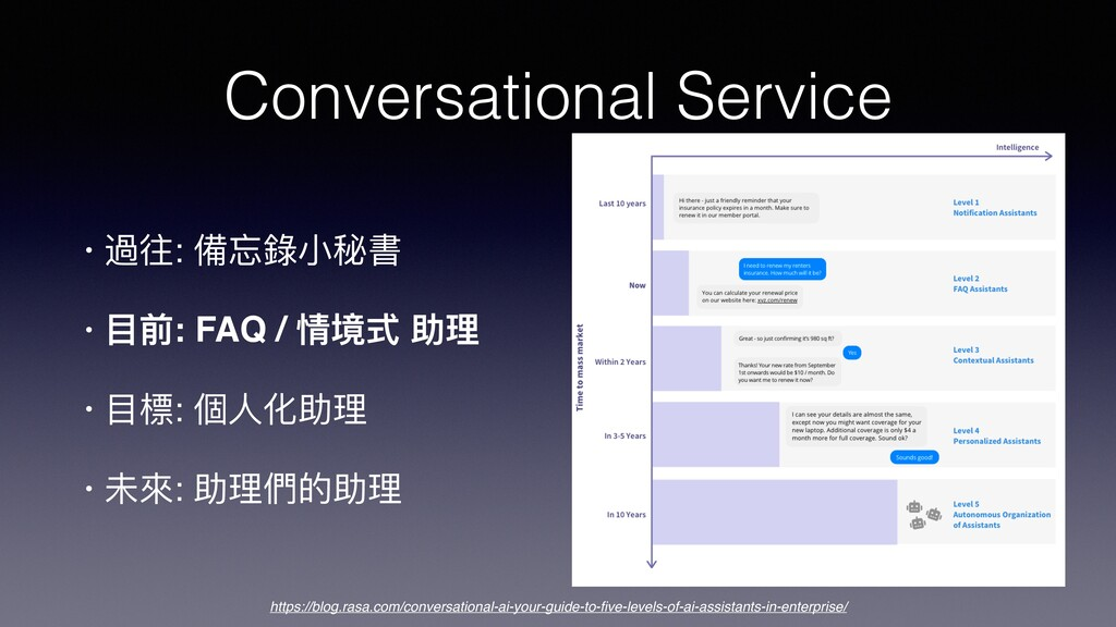 Conversational Service https://blog.rasa.com/co...