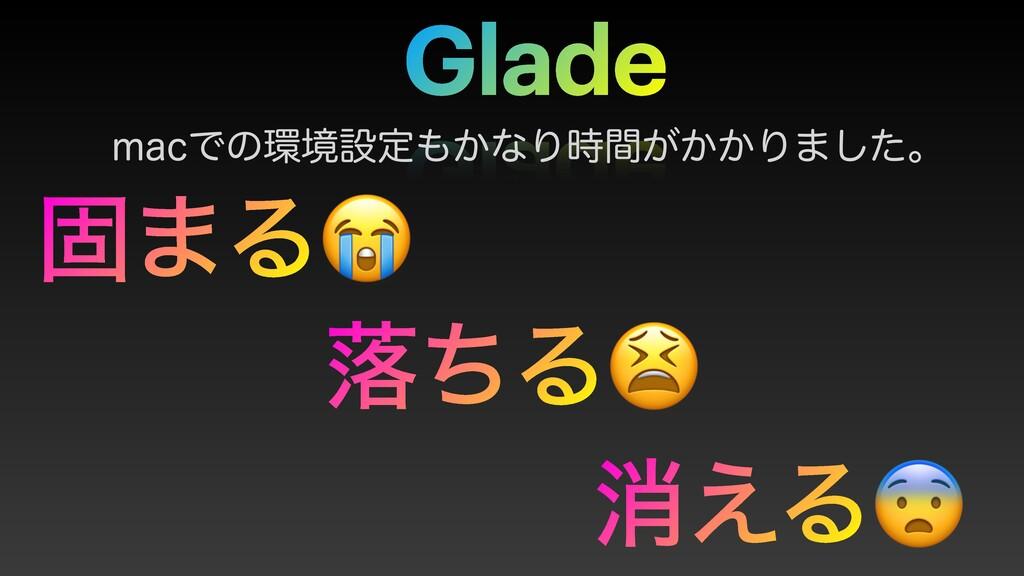 ݻ·Δ མͪΔ ফ͑Δ Glade NBDͰͷڥઃఆ͔ͳΓ͕͔͔ؒΓ·ͨ͠ɻɹ