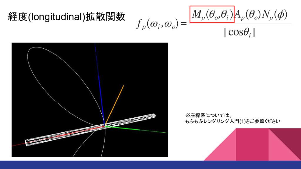 経度(longitudinal)拡散関数 ※座標系については、 もふもふレンダリング入門(1)...