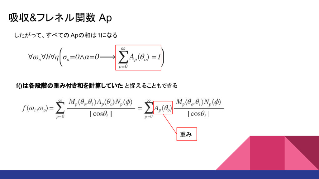 吸収&フレネル関数 Ap したがって、すべての Apの和は1になる f()は各段階の重み付き和...