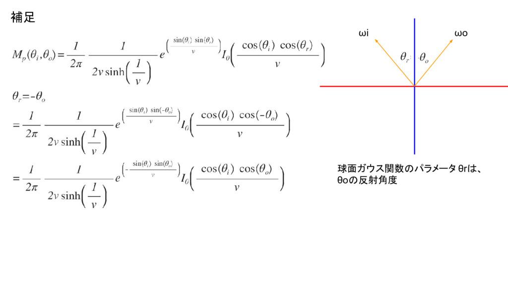 補足 球面ガウス関数のパラメータ θrは、 θoの反射角度 ωo ωi
