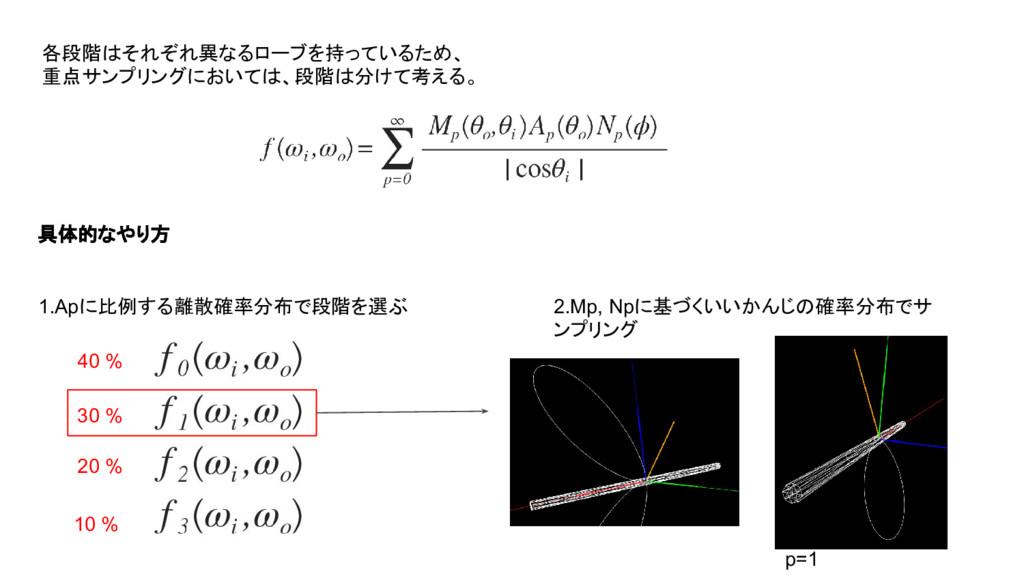各段階はそれぞれ異なるローブを持っているため、 重点サンプリングにおいては、段階は分けて考える...