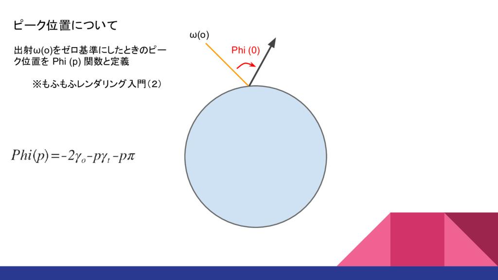 ω(o) 出射ω(o)をゼロ基準にしたときのピー ク位置を Phi (p) 関数と定義 ピーク...