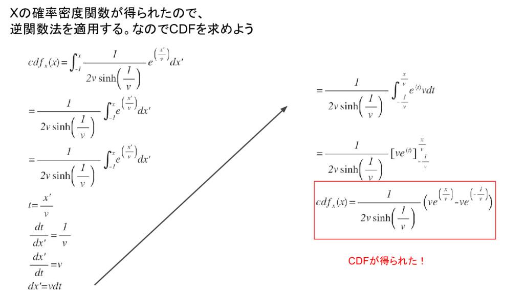Xの確率密度関数が得られたので、 逆関数法を適用する。なのでCDFを求めよう CDFが得られた!