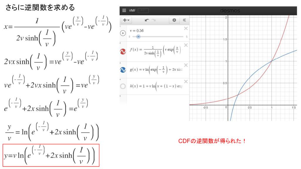 さらに逆関数を求める CDFの逆関数が得られた!