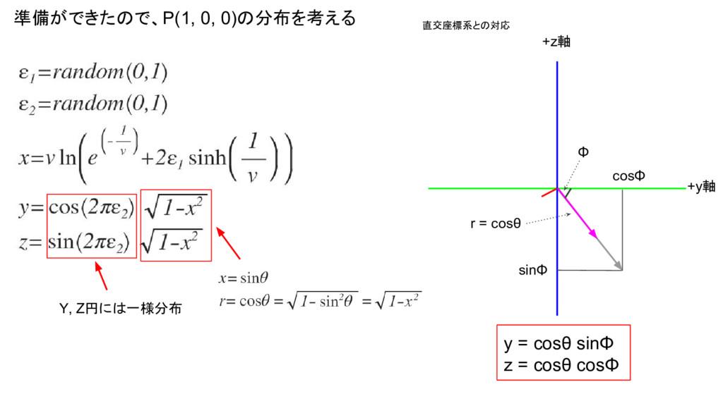 準備ができたので、P(1, 0, 0)の分布を考える Y, Z円には一様分布 r = cosθ...
