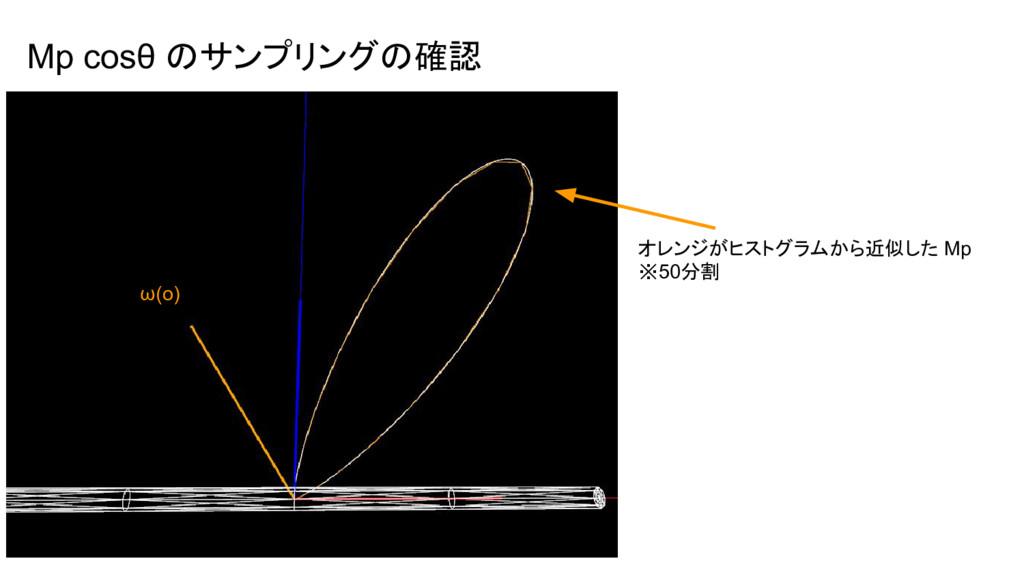 Mp cosθ のサンプリングの確認 ω(o) オレンジがヒストグラムから近似した Mp ※5...