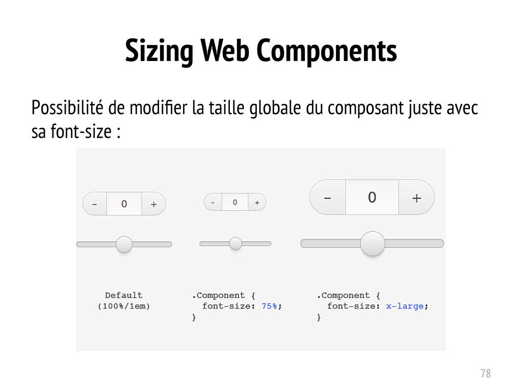 Sizing Web Components 78 Possibilité de modifier...