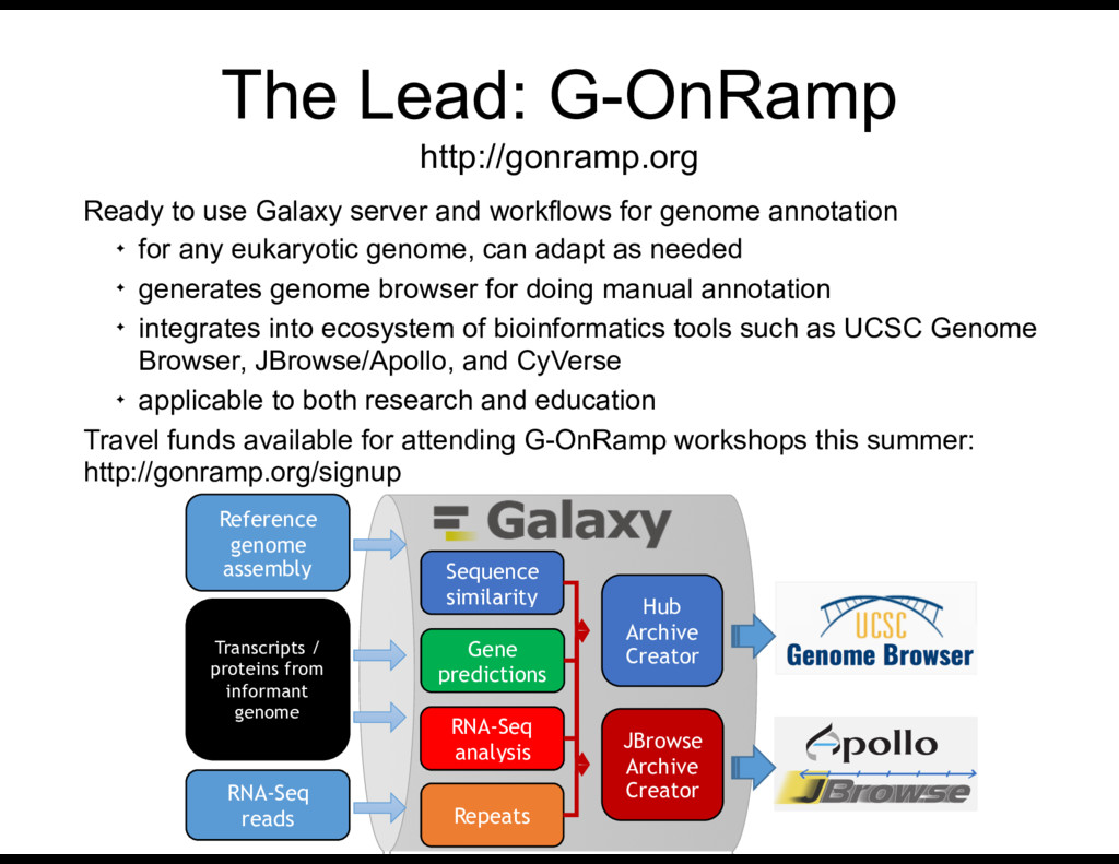 The Lead: G-OnRamp http://gonramp.org Ready to...