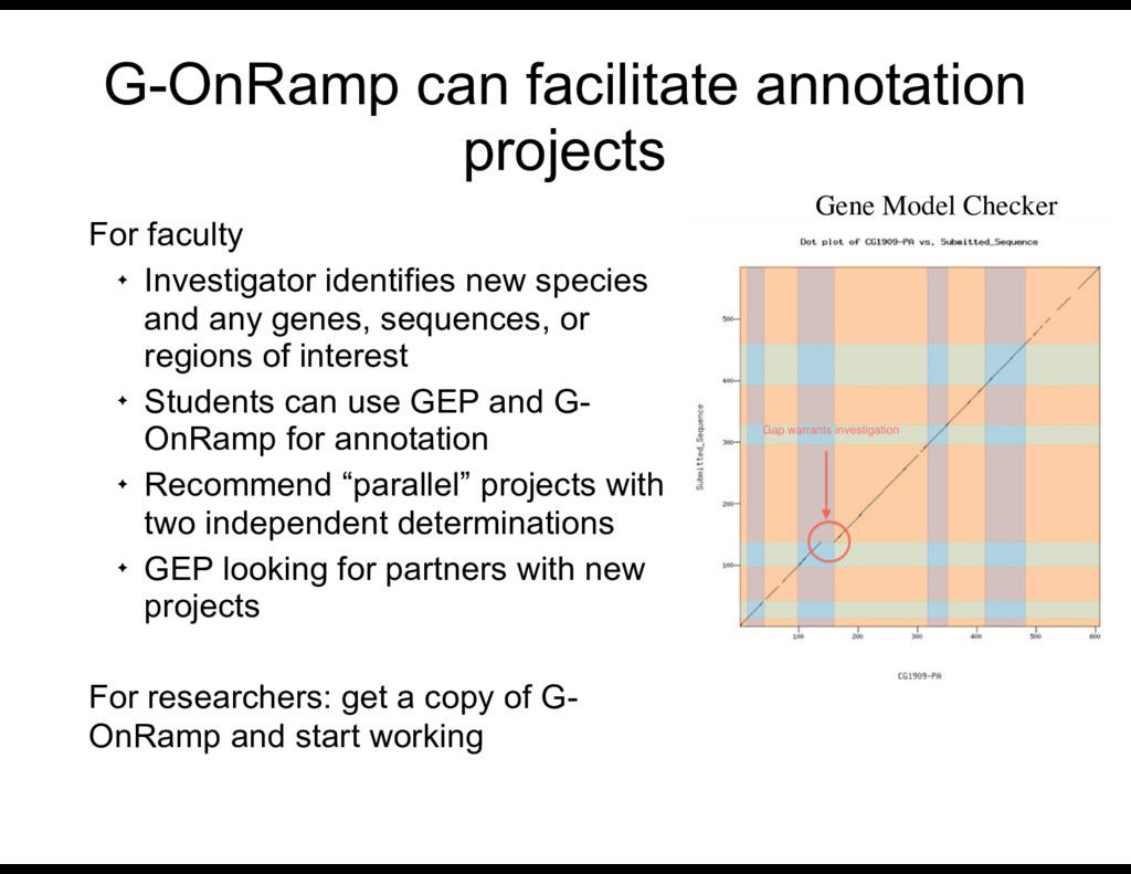 G-OnRamp can facilitate annotation projects For...
