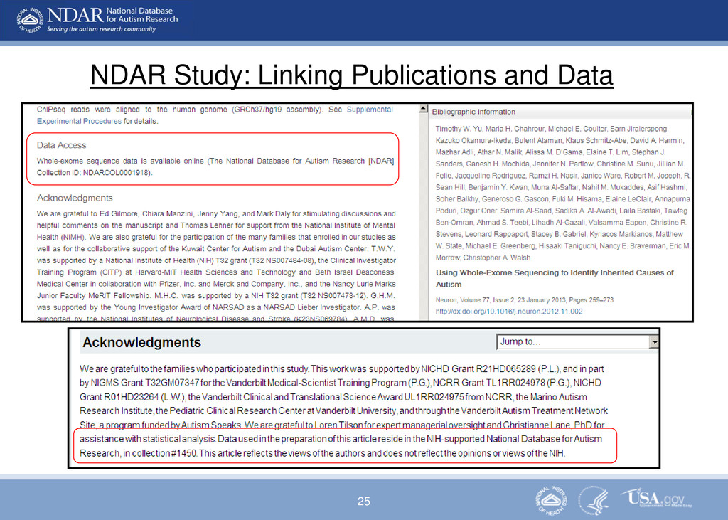 25 NDAR Study: Linking Publications and Data
