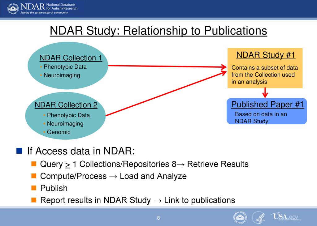 8 NDAR Study: Relationship to Publications NDAR...