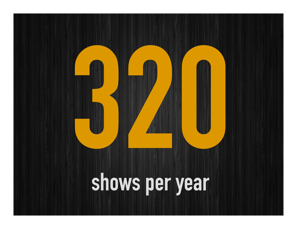 320 shows per year