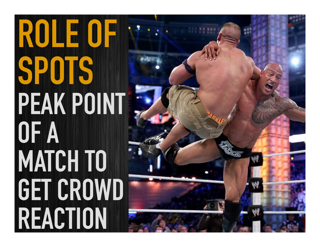 ROLE OF SPOTS PEAK POINT OF A MATCH TO GET CROW...