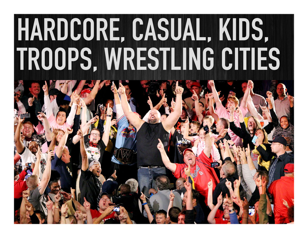 HARDCORE, CASUAL, KIDS, TROOPS, WRESTLING CITIES