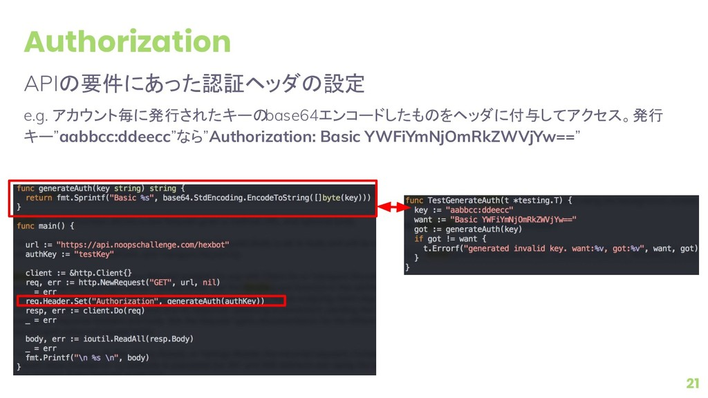 Authorization APIの要件にあった認証ヘッダの設定 e.g. アカウント毎に発行...