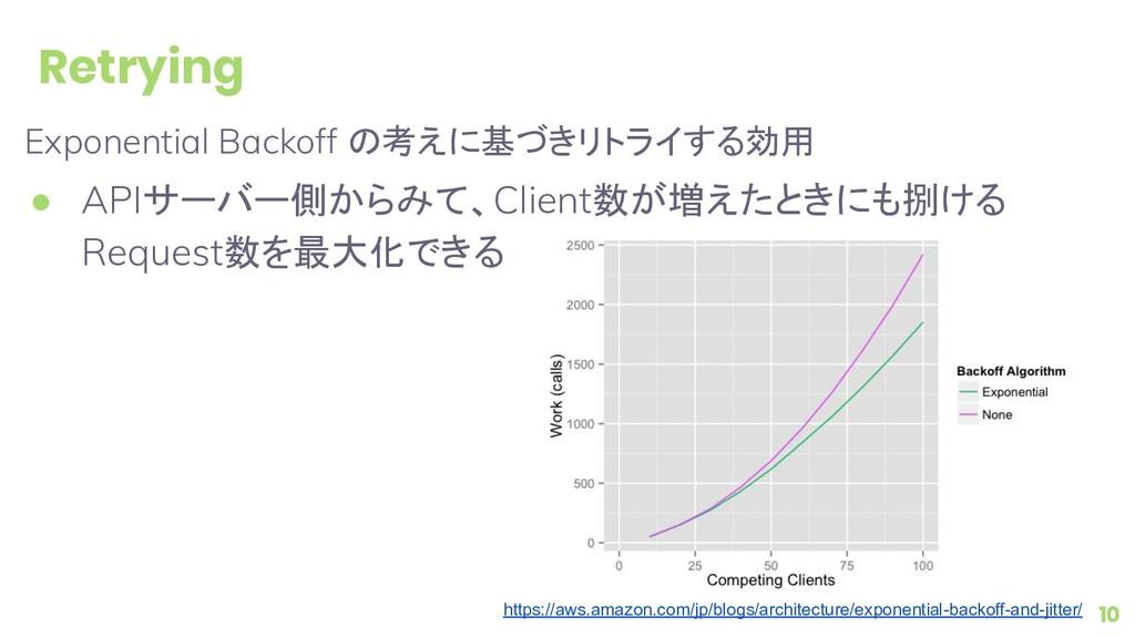 Retrying Exponential Backoff の考えに基づきリトライする効用 ● ...