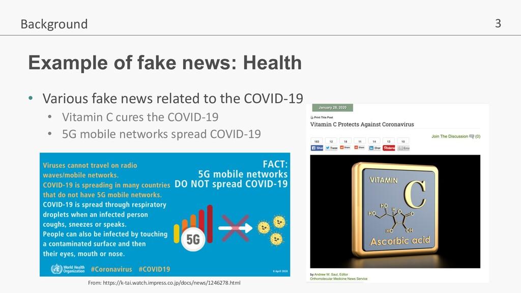 3 Example of fake news: Health • Various fake n...