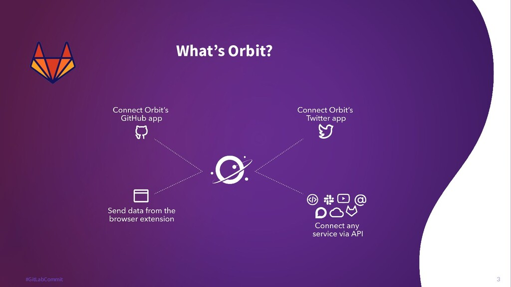 3 #GitLabCommit 3 What's Orbit?