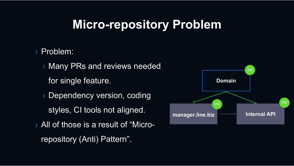 Micro-repository Problem › Problem: › Many PRs ...