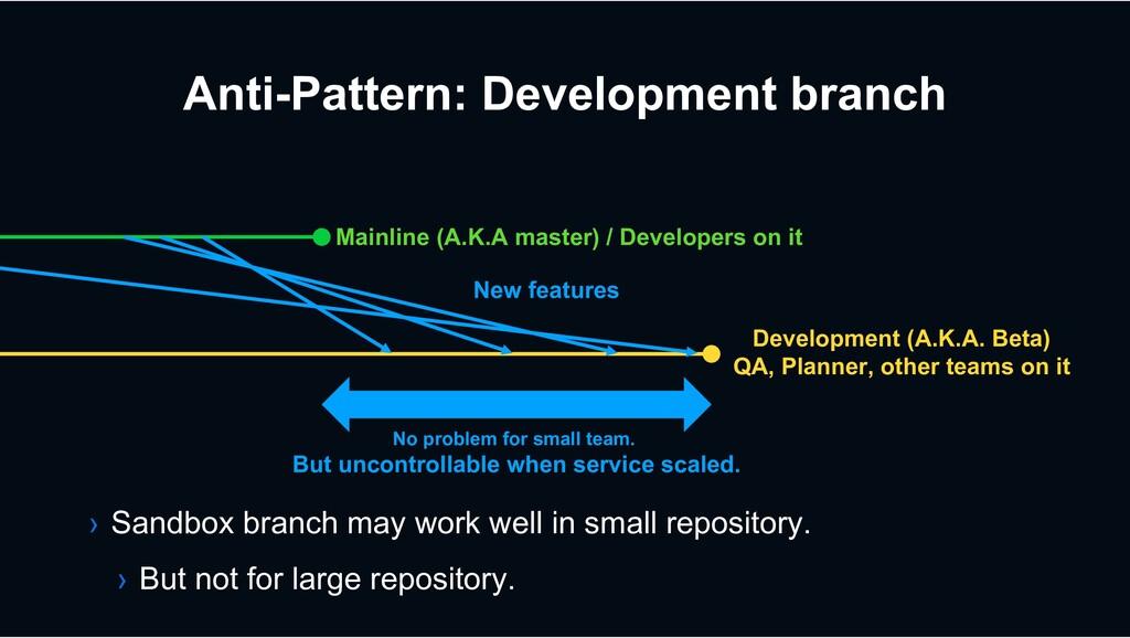 Anti-Pattern: Development branch › Sandbox bran...