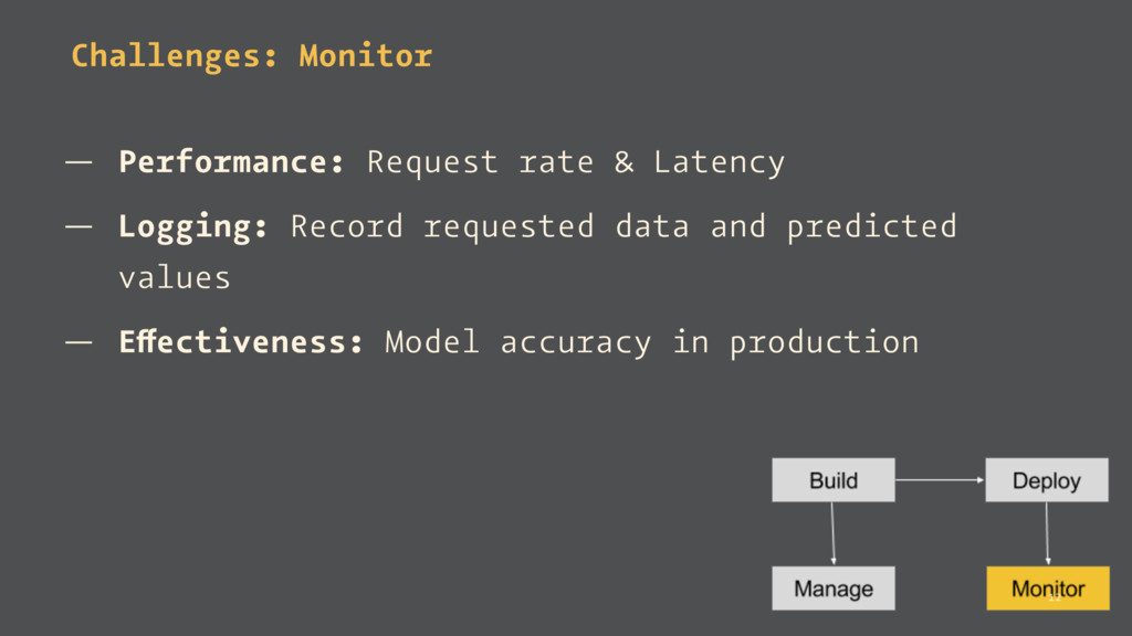 Challenges: Monitor — Performance: Request rate...